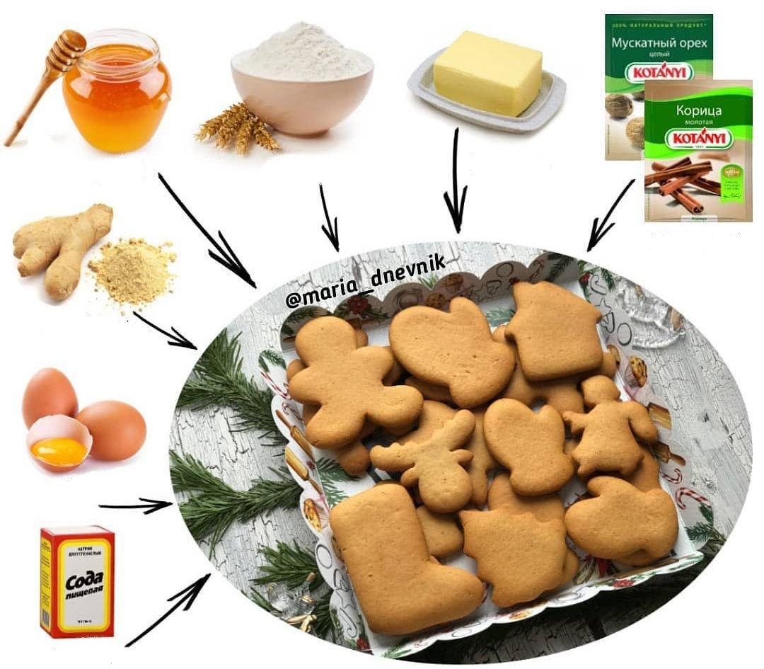 Mazkaloriju ingvera cepumi